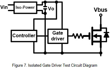 Isolated gate driver selection guide   Coil Technology